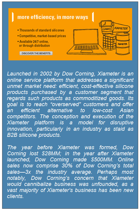 Figure 3: Xiameter enjoyed great success by addressing a significant unmet need: a more efficient, cost-effective way to access commoditized products.